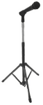 Pro Audio Microphone Stands Cases & Accessories